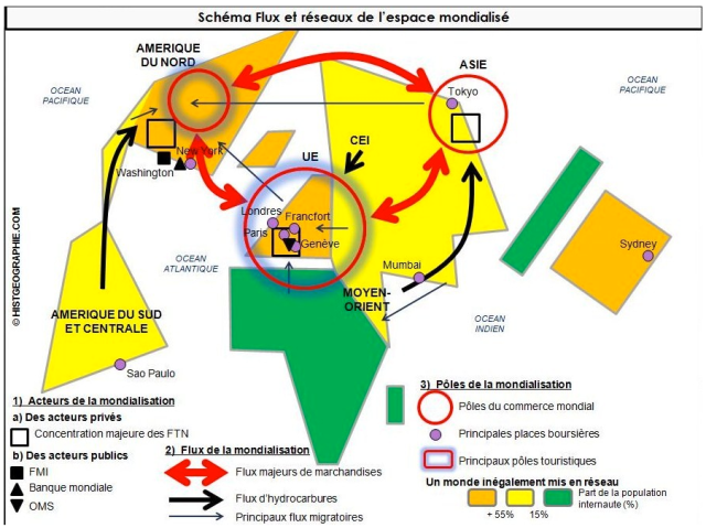 Croquis-sur-les-flux-et-réseaux-de-l'espace-mondialisé