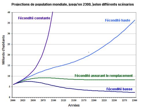 RTEmagicC_demographie_avenir_7_06.jpg