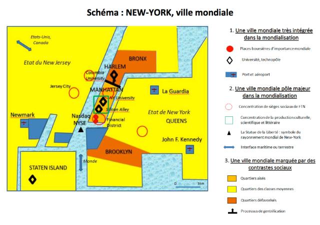 Schéma-NYC-ville-mondiale