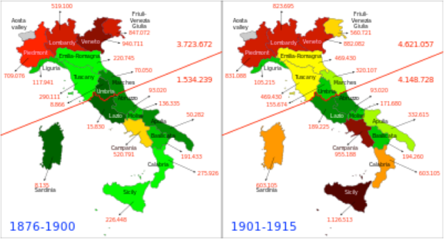 emigration italy