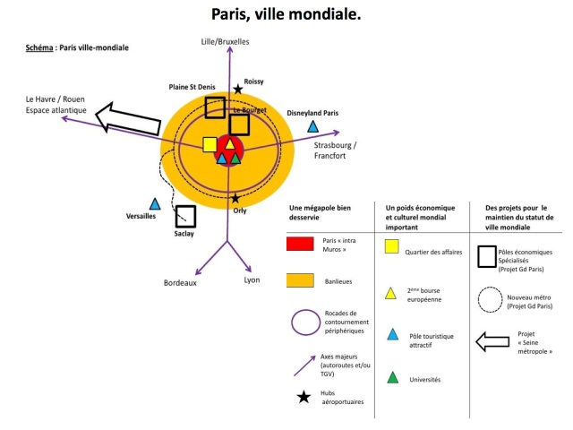 Paris ville mondiale