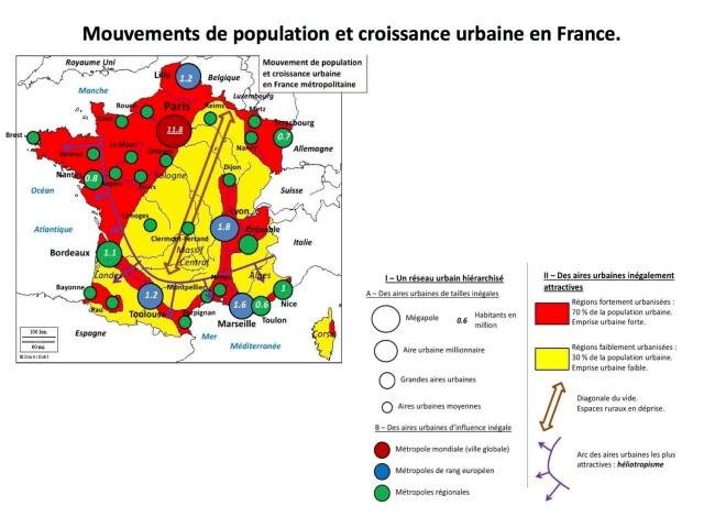 Population et croissancce urbaine