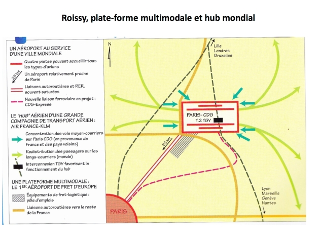 Roissy plate forme multimodale